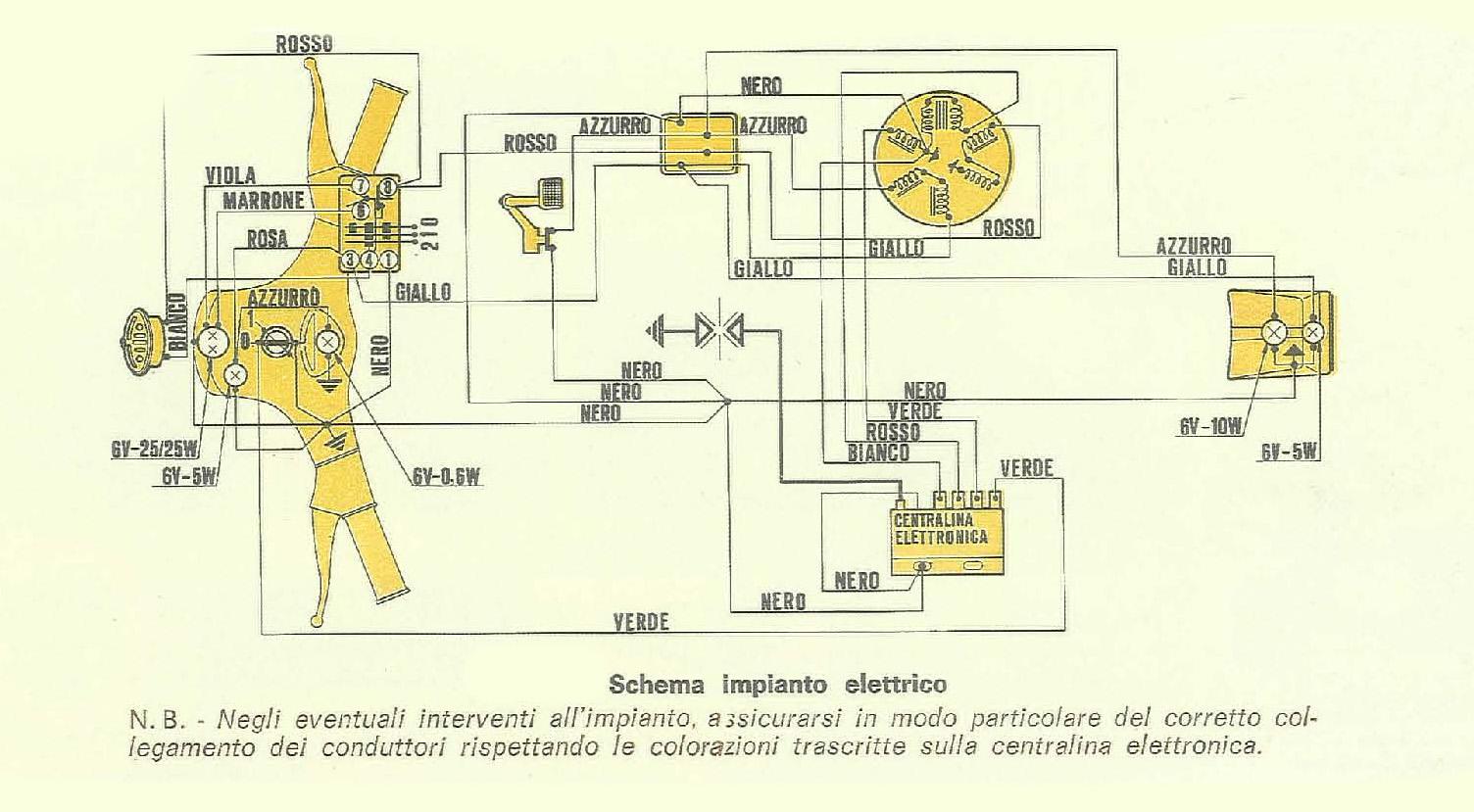 Schema Elettrico Ape Tm 703 : Schema elettrico vespa et primavera gt vendita ricambi