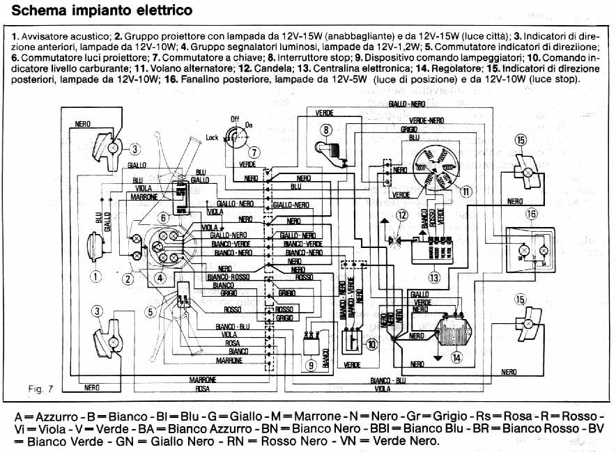 Impianto Elettrico Vespa Pk Xl : Schema elettrico vespa pk xl gt vendita ricambi e