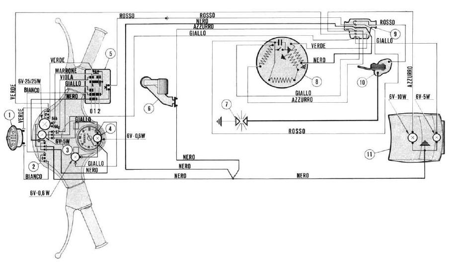 Schema Elettrico Liberty 125 : Impianto elettrico vespa px senza frecce