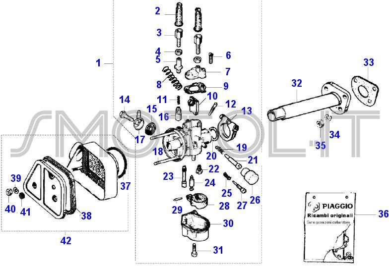 Schema Elettrico Ape 50 Monofaro : Carburatore e componenti ape rst
